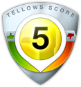 tellows Score 5 zu 021299